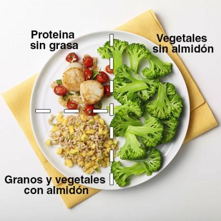 RonaldoLinares_Plate3_Dinner-labeled-spanish.jpg